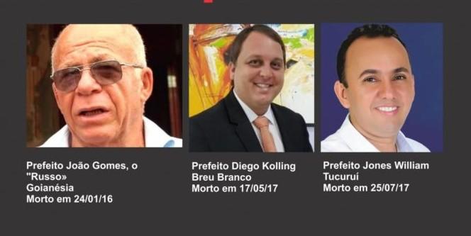 AGIOTAGEM – Investigação alcança 11 prefeituras do Pará e morte de 2 prefeitos